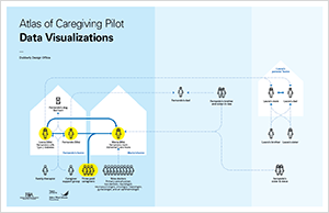 Click to Download Atlas of Caregiving Pilot Data Visualizations in Large Format