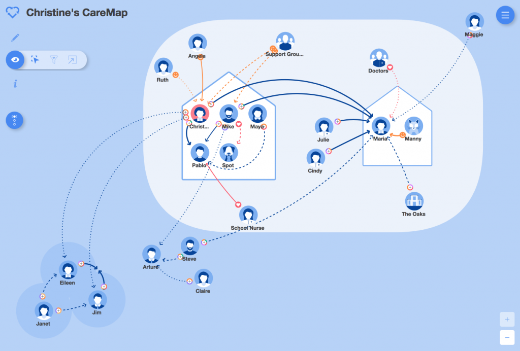 Care Map on